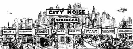 citynoisesources